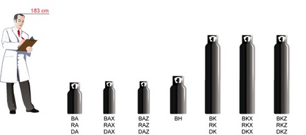Industrial Cylinder Weights and Sizes   BOConline UK